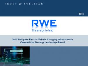 RWE Price