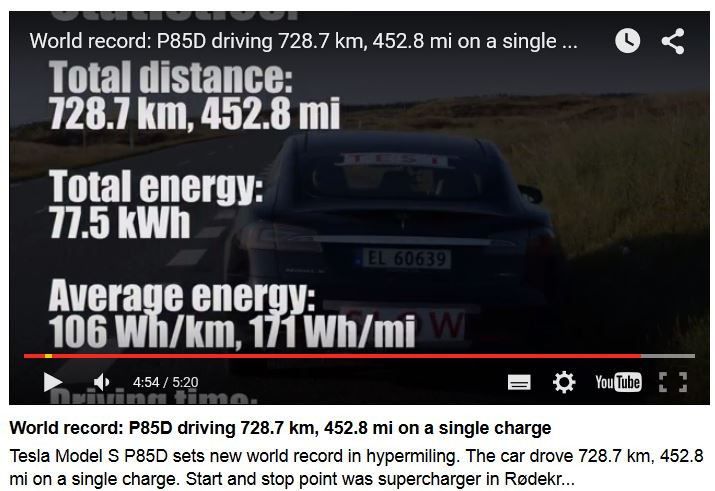 worldrecord distance tesla